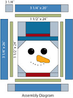 Free Snowman//Christmas Quilt Patterns