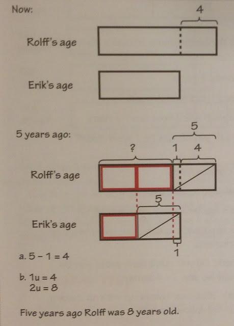 singapore math a singapore math age problem. Black Bedroom Furniture Sets. Home Design Ideas