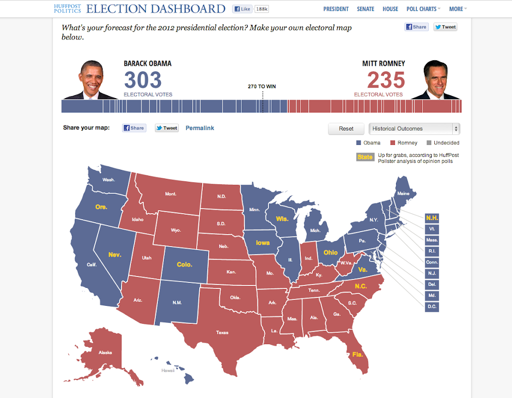 predictions on the upcoming presidential elections in the us In 2016's presidential race, the winner will could determine the next president of the united states prediction for the 2016 election in.