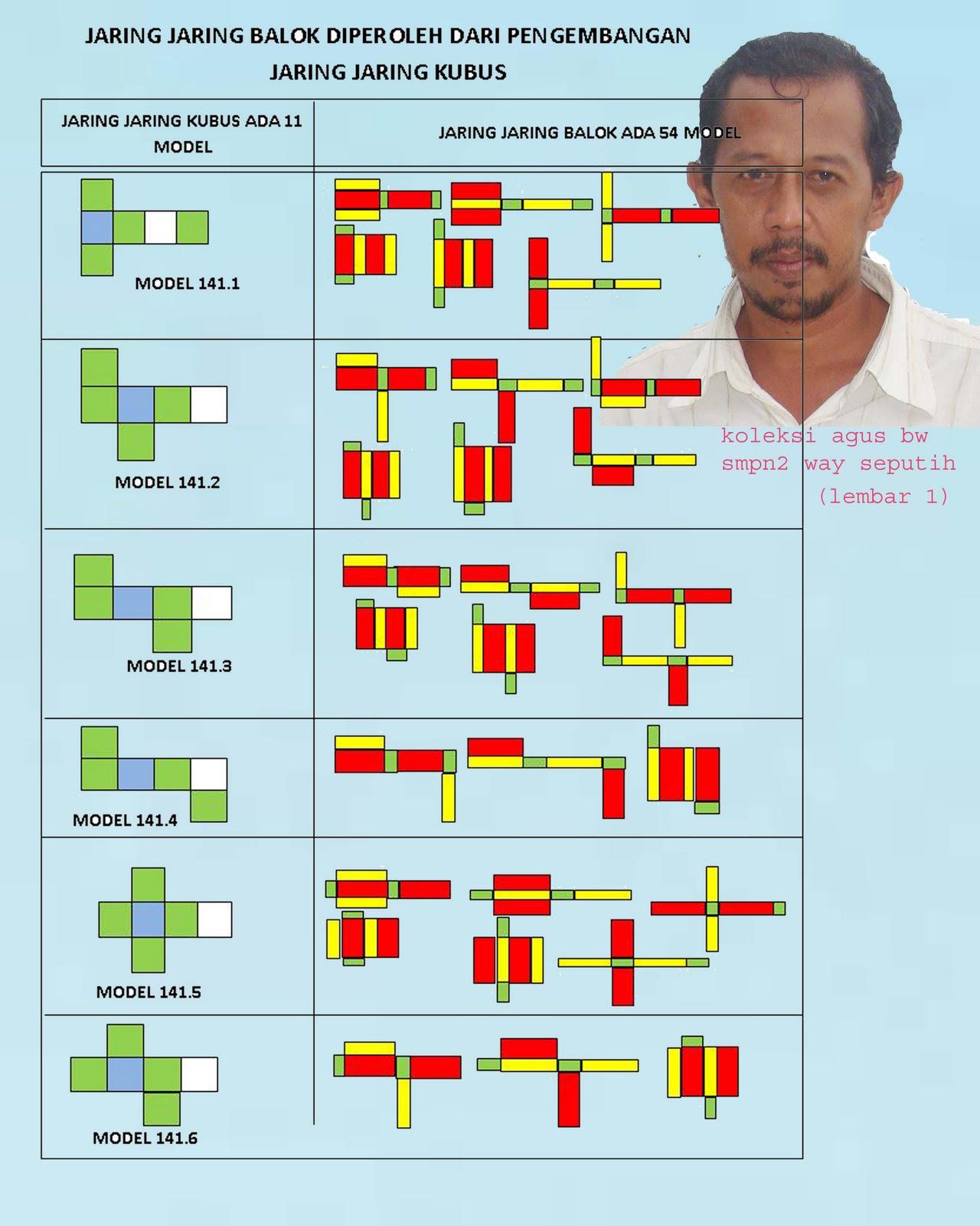Mgmp Matematika Kabupaten Lampung Tengah Jaring Jaring Balok Ada 54 Model