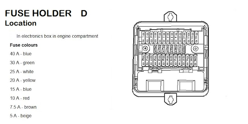 Fuse%252520holder%252520D%252520T5%2525202010 Vw Transporter T Fuse Box on vw kombi t5, vw t5 dimensions, vw t5 van, bnz motors vw t5, vw t5 camper, vw bus t5, vw california t5, vw pickup t5, 2014 vw pick up t5, volkswagen vw t5, vw t5 forum, vw t5 tuning, vw caravelle t5, vw t5 in america, vw t5 multivan,