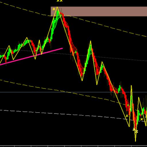 Anuchit Trader FX