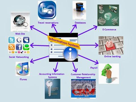 gambar ilustrasi sistem informasi