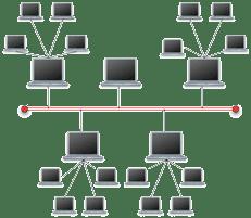 topologi jaringan lan hybrid