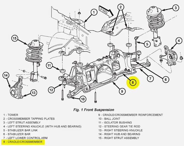 2004 dodge caravan suspension diagram