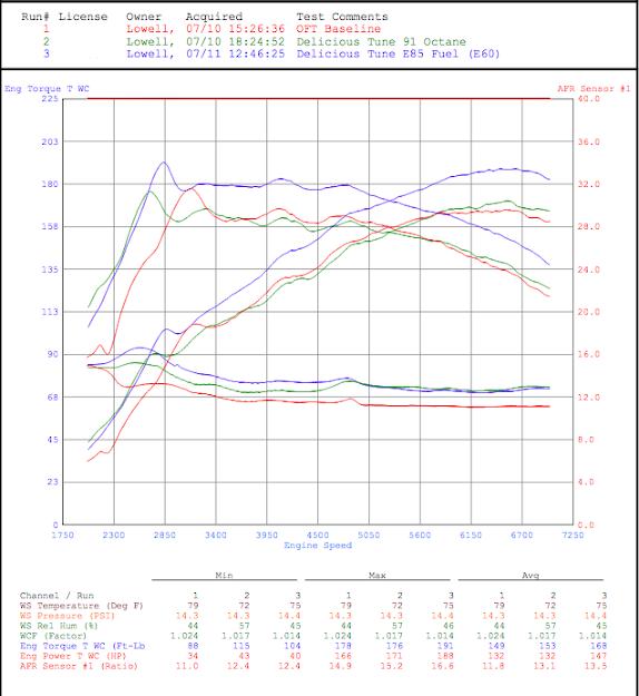 Phantom Electric Supercharger Amazon: FS: Phantom Electric Supercharger W/ 1.5x Upgrade Kit And