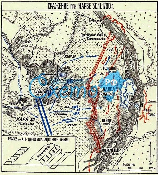 План Нарвского боя