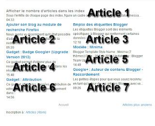 Disposition des articles après raccordement avec CSS.