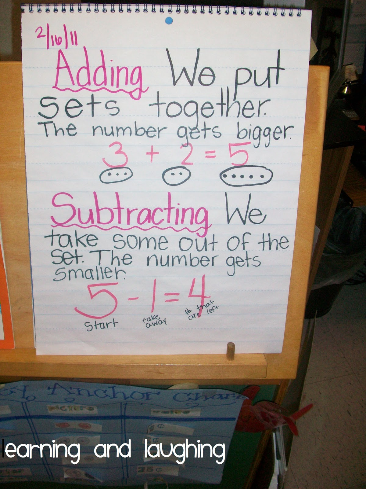 Anchor Charts in Kindergarten http://learningandlaughing.blogspot.com/2011/03/adding-and-subtracting-anchor-chart.html