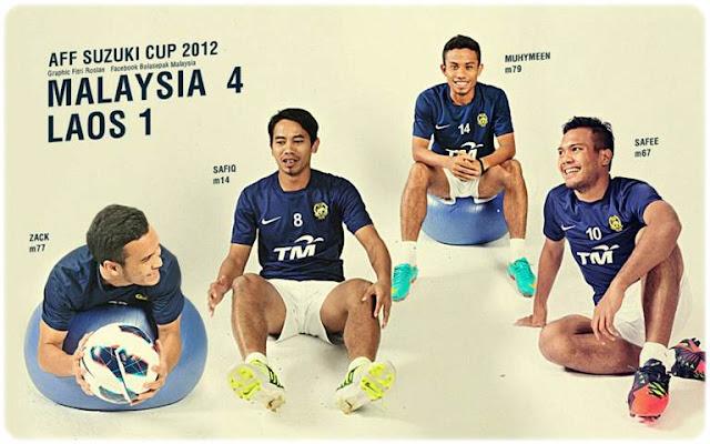 Mohd Shafiq Bin Rahim,Safee Sali,Wan Zack Haikal,Khyrill