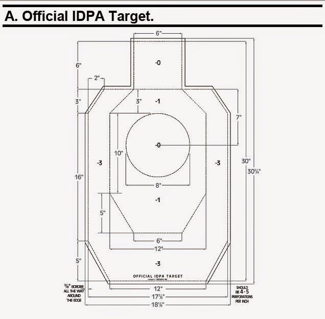 IDPA Target Specs