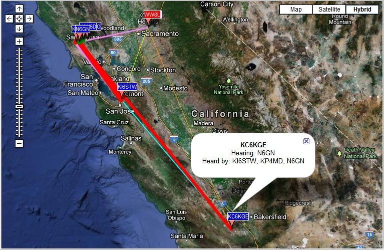 4 July 2012 - First 144 MHz WSPR contacts established over 290 mile circuit with KC6KGE in Taft, California