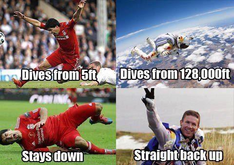 Comparação entre jogadores que pulam e o salto de Baumgartner