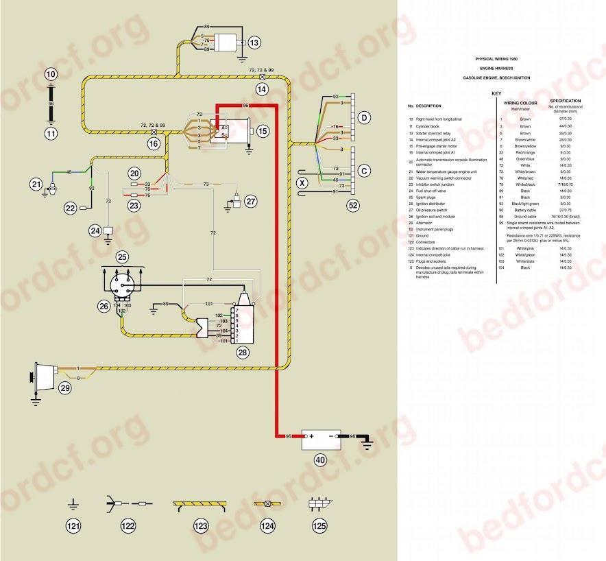 engine%2Bgasoline%2Bbosch bedford cf org \u2022 view topic wiring diagrams 1980 84 rhd models ratcliff tail lift wiring diagram at eliteediting.co