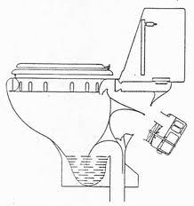 El blog de las ciencias c mo funciona el sif n del inodoro for Funcionamiento de inodoro