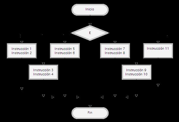 diagrama de flujo select