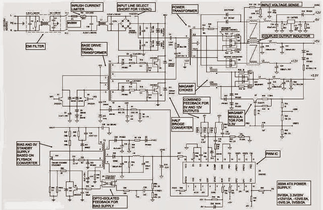 Pc Power Supply Pinout Schematic - Wiring Diagram