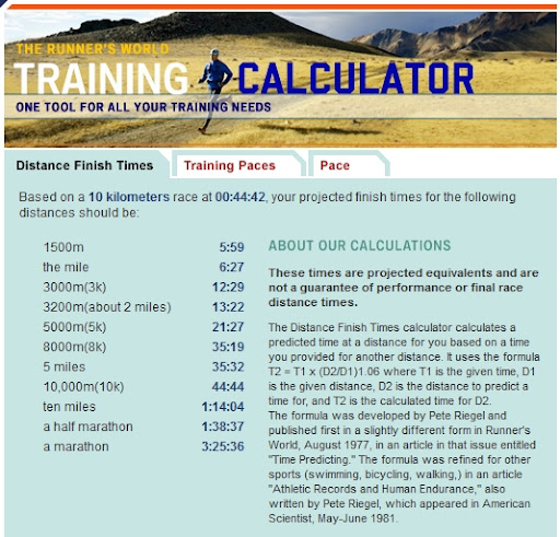 SF Road Warrior September 2011 – Half Marathon Pace Chart