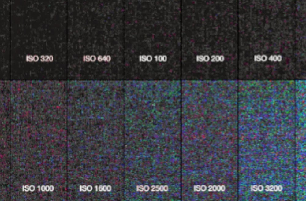 Image noise in DSLR filming