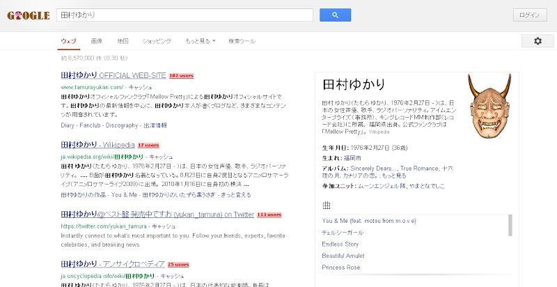 Googleで声優の「田村ゆかり」で検索すると顔写真とか出るんだけどさ・・・