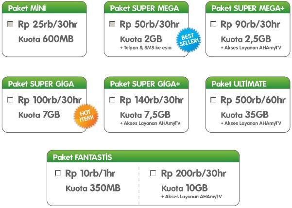 Pulsa Transfer XL-Indosat-Telkomsel-Axis-Esia Murah dan uptodate,cek page 1 ya