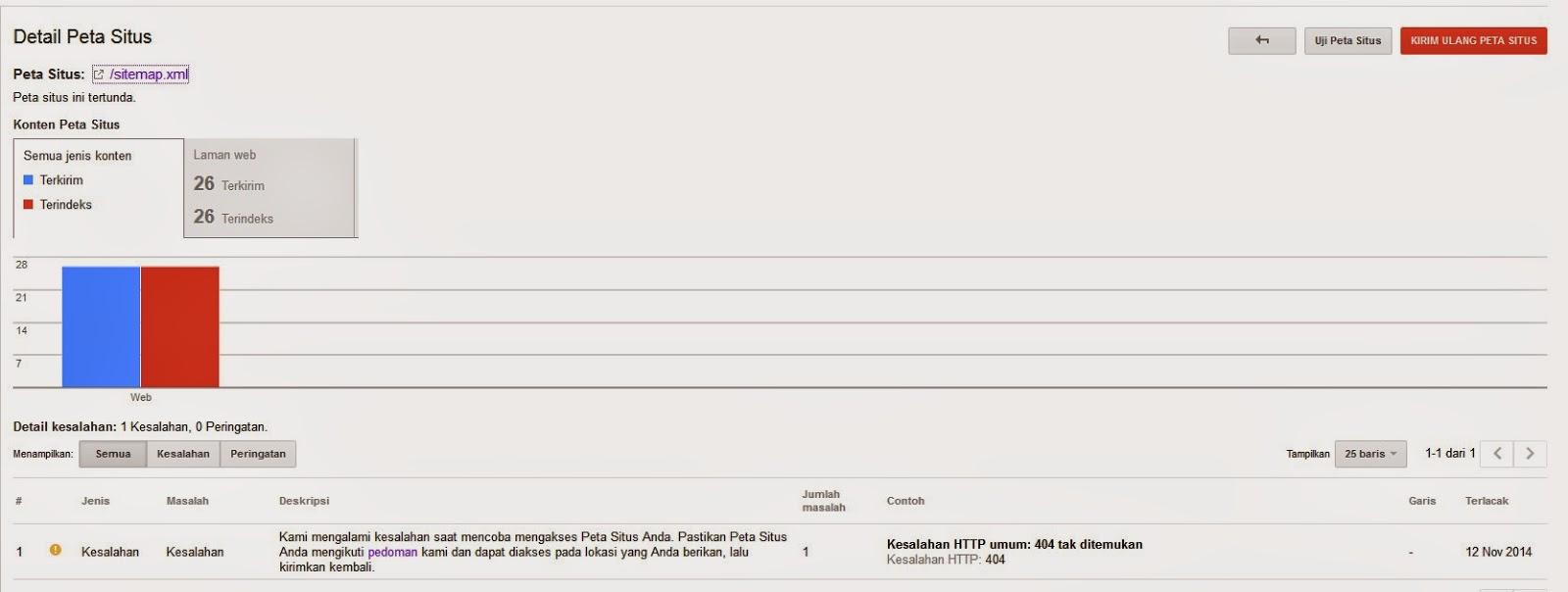 how to fix sitemap xml error 404 for blogger blogspot tld domain
