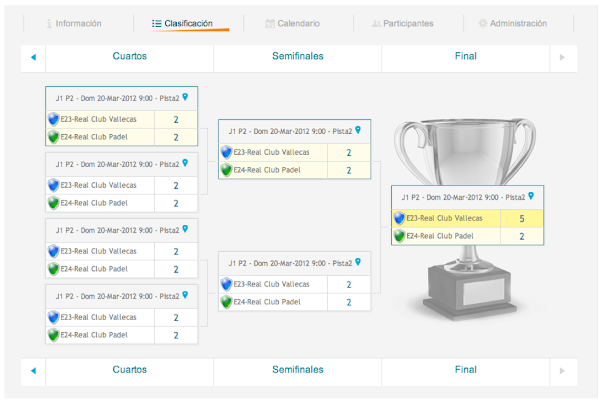 Organiza tu torneo online de e-sports con DoLeague
