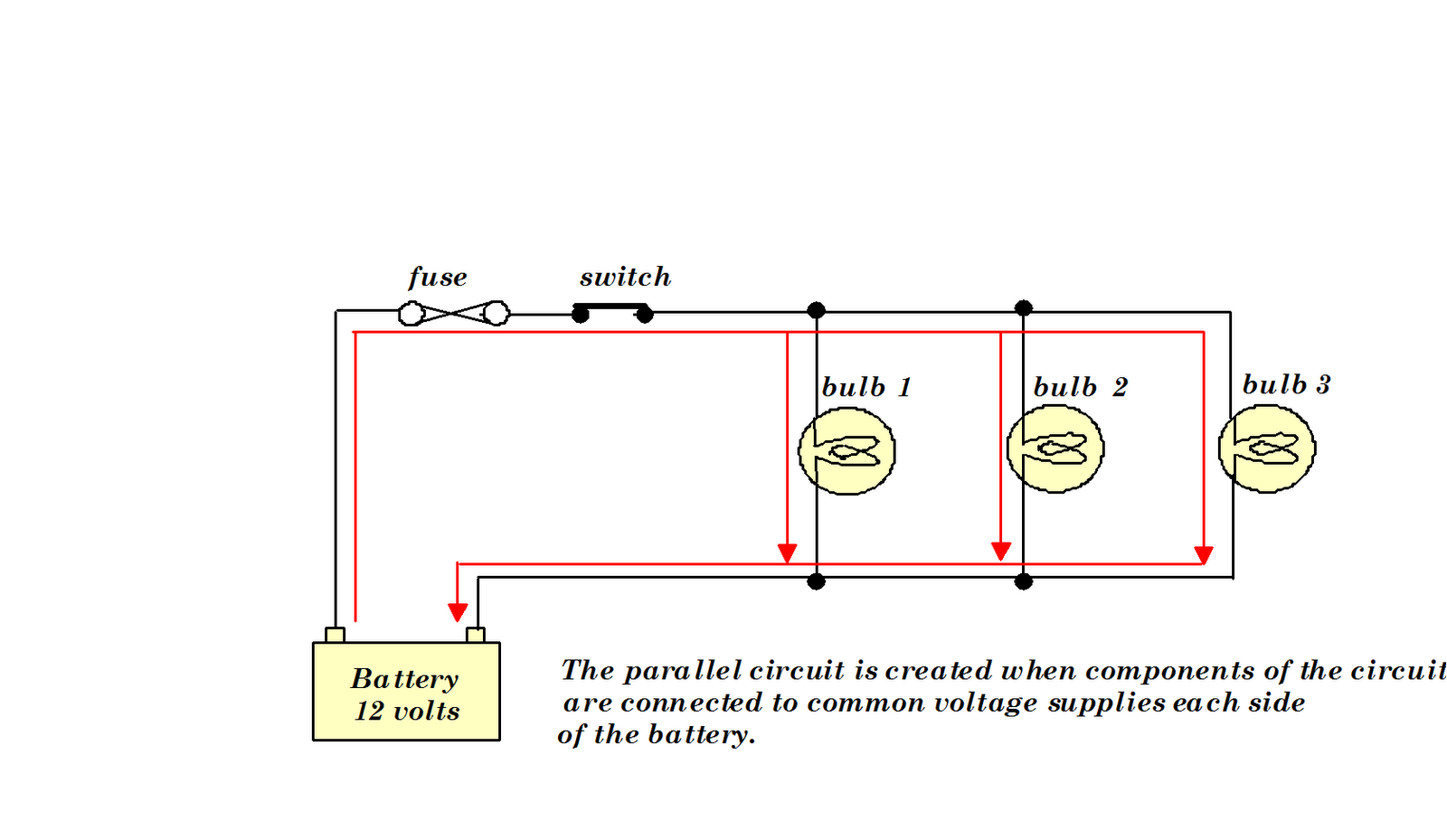 Leo Automotive Circuits Parallel Circuit How Can The Total Resistance Of A Is Always Smaller Than Smallest Resistor