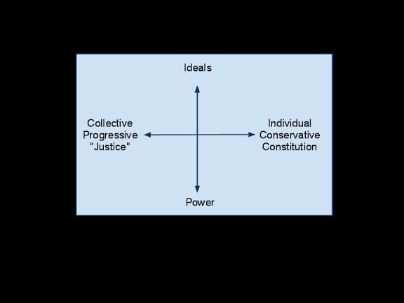 The Reagan Quadrant