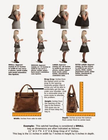 4920cdd873be9 Nouda s Blog  How to choose the perfect bag