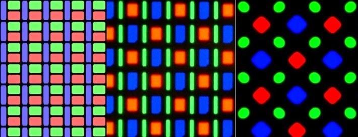 sub-pixel layout
