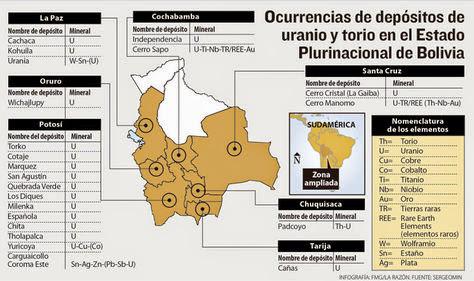 Uranio en Bolivia
