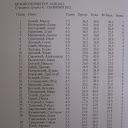 cuger tabela 2012 Teslic.jpg