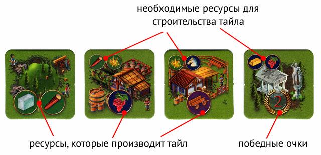 настольная игра поселенцы основатели империи