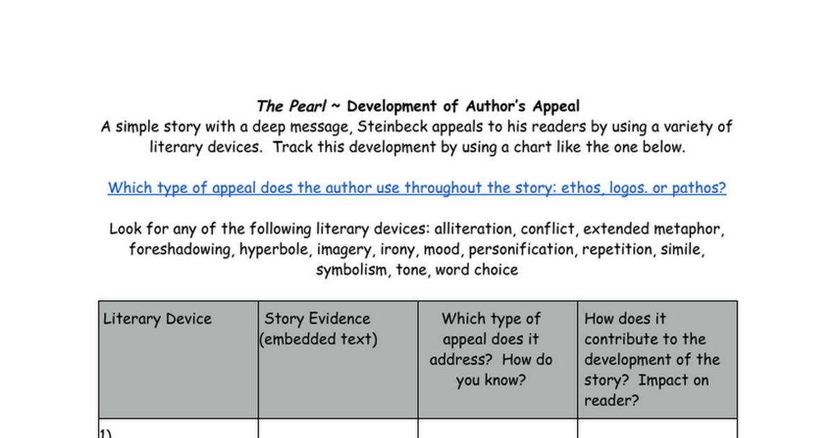 The Pearl Development Of Authors Appeal Google Docs