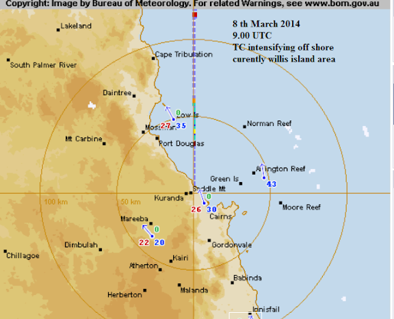 radar anomaly 8th march 2014 cairns radar