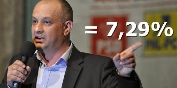 Stefan Alexandru Băişanu, cel mai slab preşedinte PNL Suceava din istorie