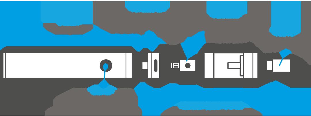 Schéma des pièces détachées d'une cigarette électronique
