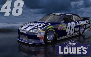 Jimmie Johnson Blue Lowes 48 Outdoor Wallpaper