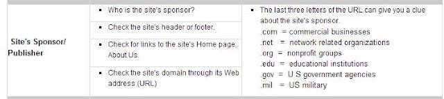 Website%2520Content%2520Quick%2520Guide%25202.JPG