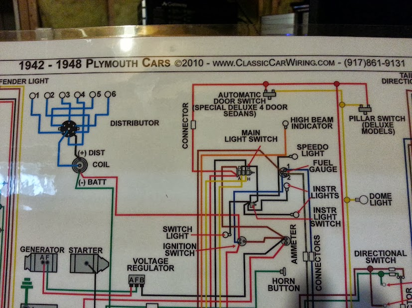 Classic Car Wiring Color Diagrams - Electrical