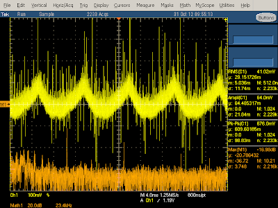 KMS charger output (yellow)and spectrum (orange) at 3A.  The output contains a lot of 120 Hz ripple as well as switching spikes.