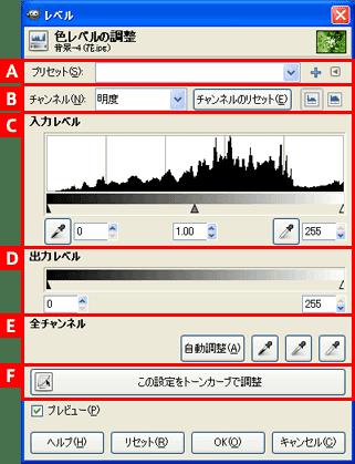 GIMP2の使い方 | レベルの使い方