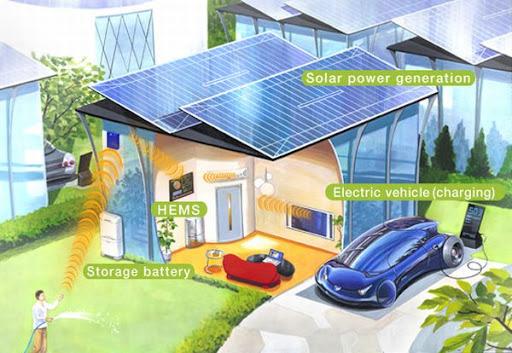 Todo lo que Necesitas Saber sobre los Sistemas de Monitoreo de Energía en Casa
