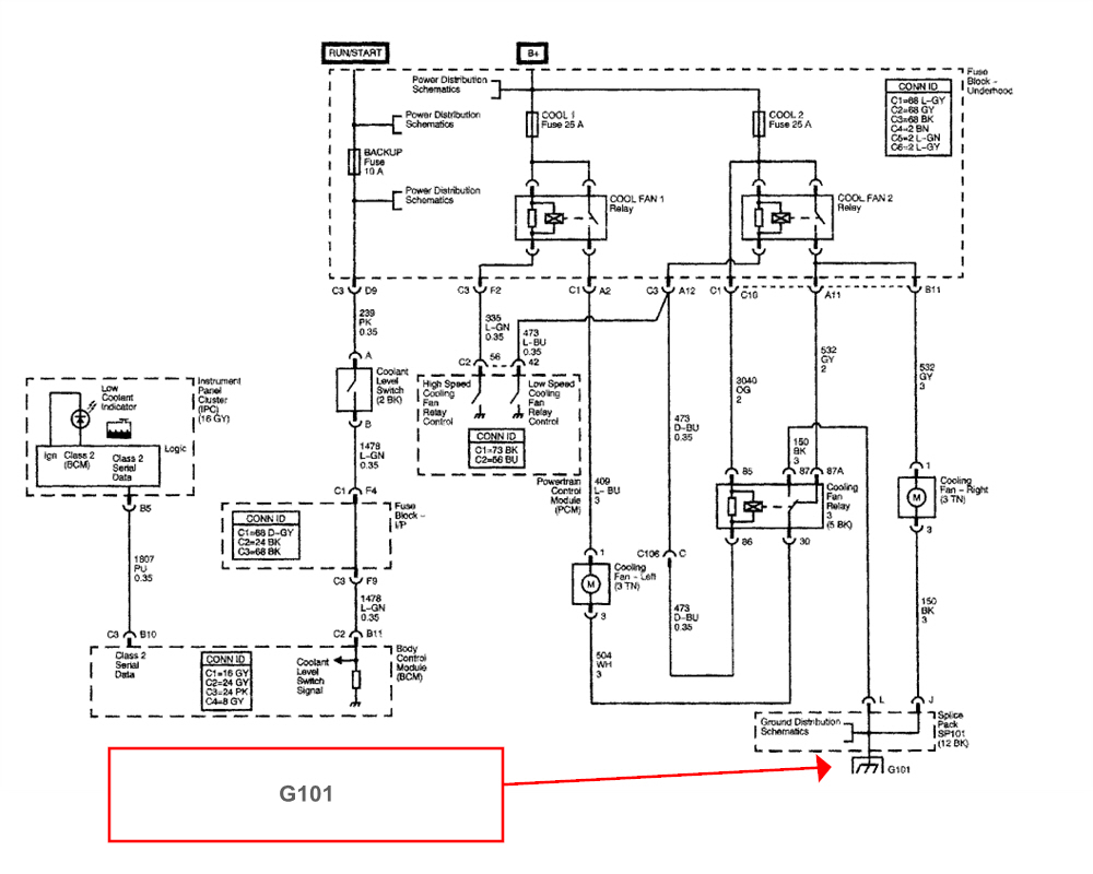 satredo jwr automotive diagnostics 2004 saturn vue 3 5l 1987 Ford Crown Vic Radio Wire Harness Diagram at n-0.co
