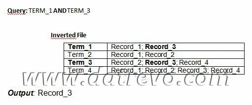 Gli Inverted File per l'indicizzazione dei file di testo