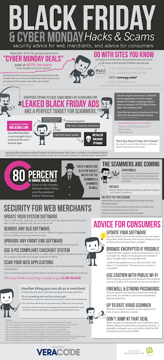 Black Friday And Cyber ​​Monday Hacks And Scams