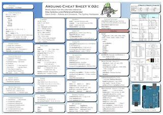 big o cheat sheet poster pdf