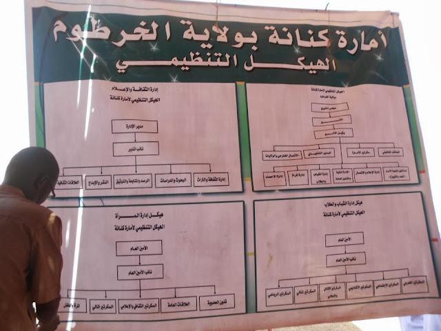 اجتماع إمارة قبيلة كنانة الخرطوم السودان 1fdqLjh.jpg