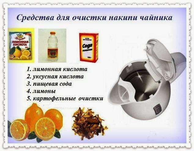 средства для очистки накипи чайника